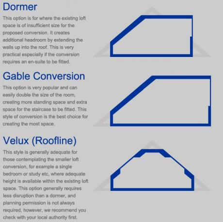Dormer, Gable Conversions & Velux window variations with DKM Consultants.